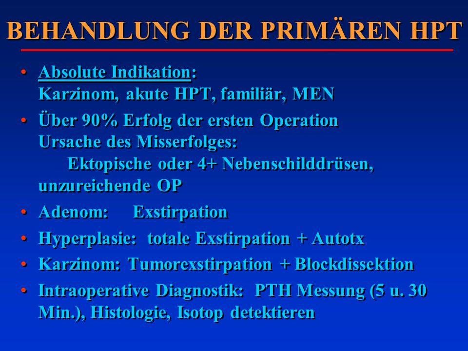 BEHANDLUNG DER PRIMÄREN HPT Absolute Indikation: Karzinom, akute HPT, familiär, MEN Über 90% Erfolg der ersten Operation Ursache des Misserfolges: Ekt