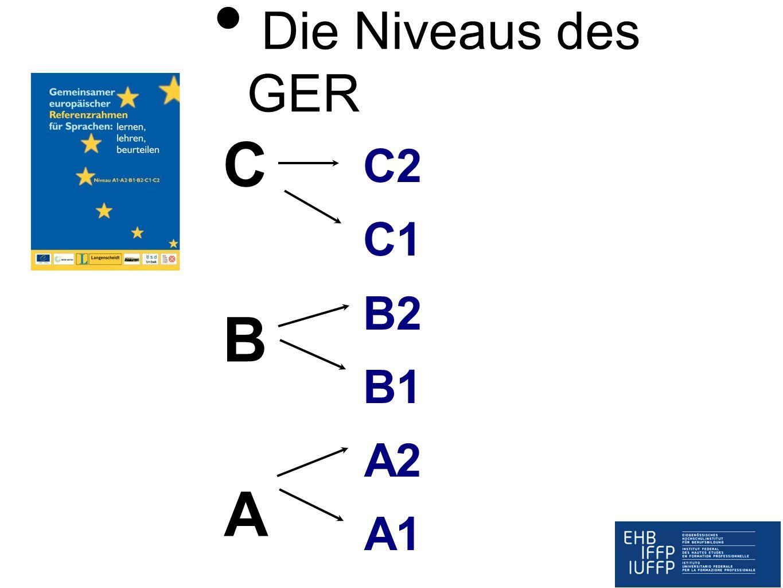 Die Niveaus des GER C2 C1 B2 B1 A2 A1 CBACBA