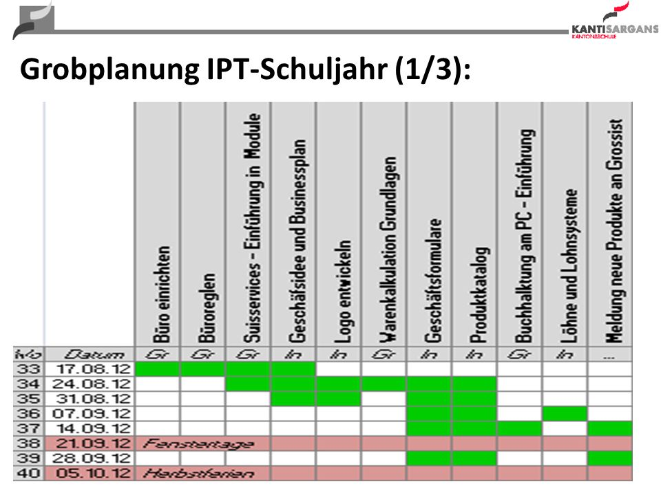 20 Grobplanung IPT-Schuljahr (1/3):