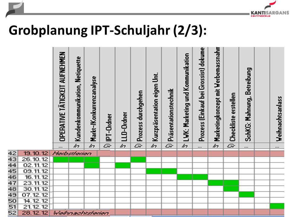 21 Grobplanung IPT-Schuljahr (2/3):