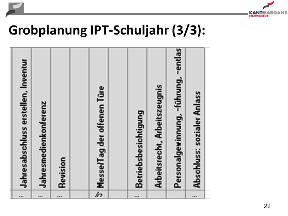 22 Grobplanung IPT-Schuljahr (3/3):