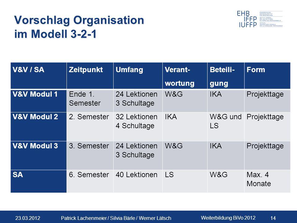 23.03.2012 Weiterbildung BiVo 2012 14 Patrick Lachenmeier / Silvia Bärle / Werner Lätsch Vorschlag Organisation im Modell 3-2-1 V&V / SAZeitpunktUmfan