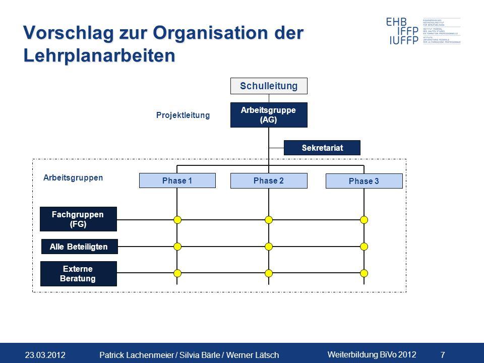 23.03.2012 Weiterbildung BiVo 2012 8 Patrick Lachenmeier / Silvia Bärle / Werner Lätsch Prozess Teil 1