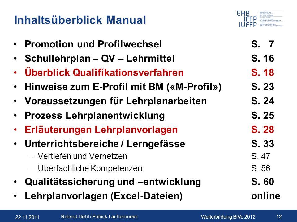 22.11.2011 Weiterbildung BiVo 2012 12 Roland Hohl / Patrick Lachenmeier Inhaltsüberblick Manual Promotion und ProfilwechselS. 7 Schullehrplan – QV – L