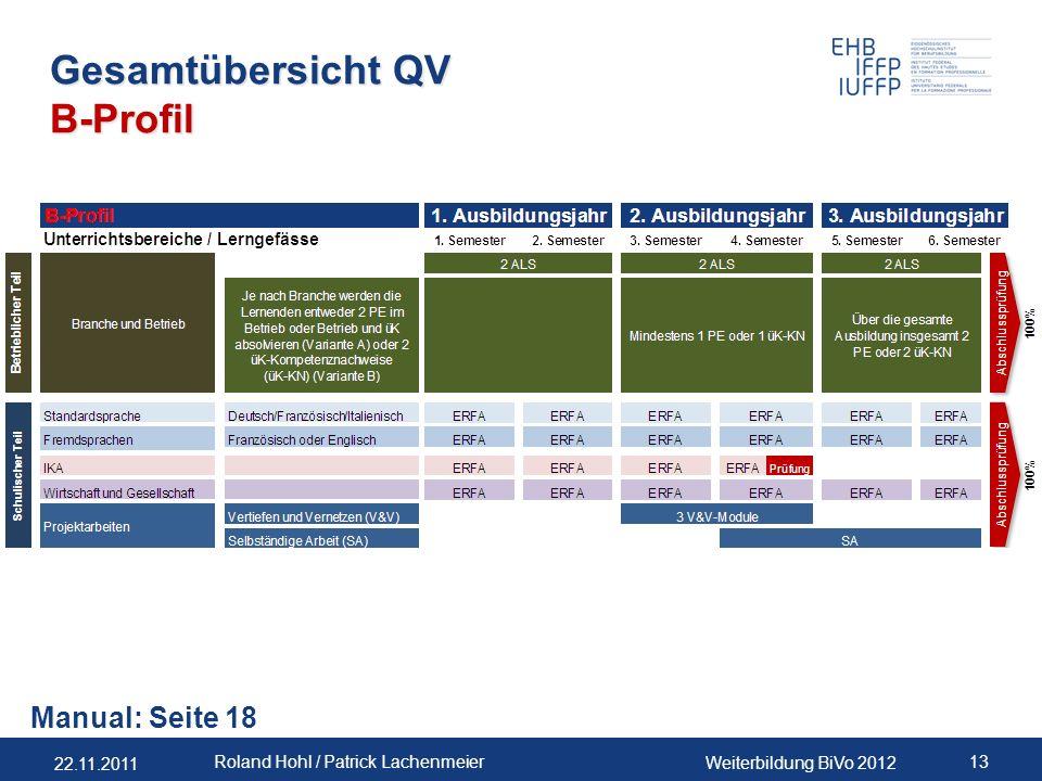22.11.2011 Weiterbildung BiVo 2012 13 Roland Hohl / Patrick Lachenmeier Gesamtübersicht QV B-Profil Manual: Seite 18