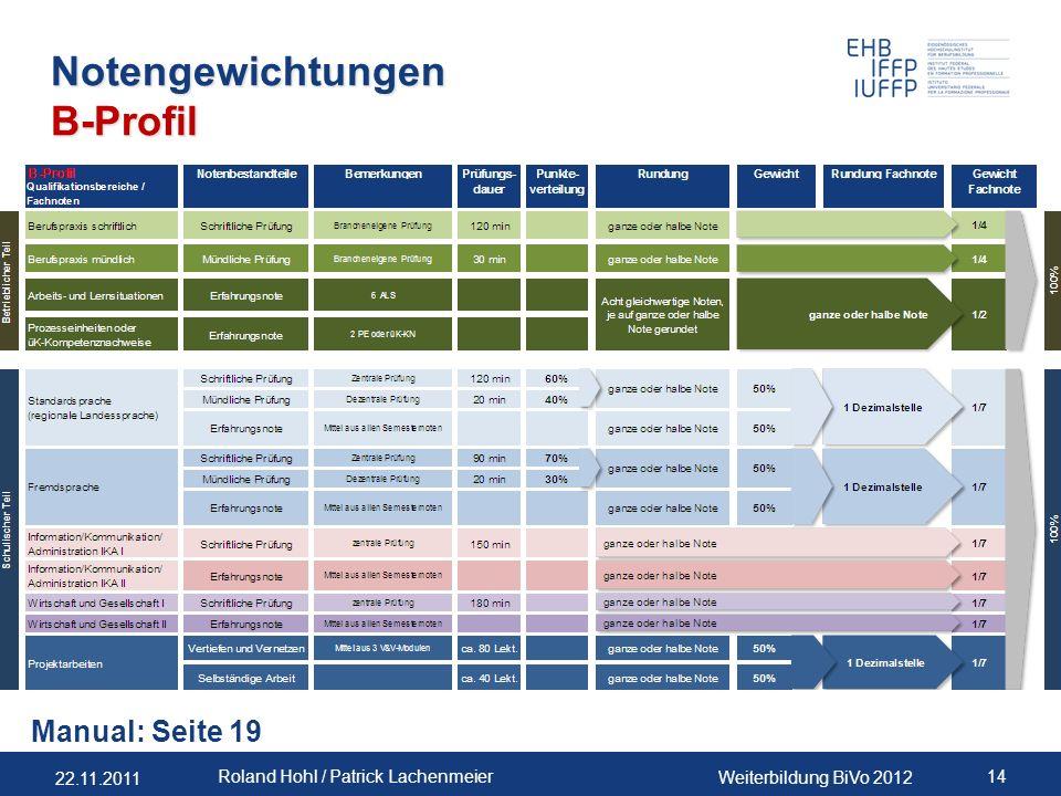 22.11.2011 Weiterbildung BiVo 2012 14 Roland Hohl / Patrick Lachenmeier Notengewichtungen B-Profil Manual: Seite 19