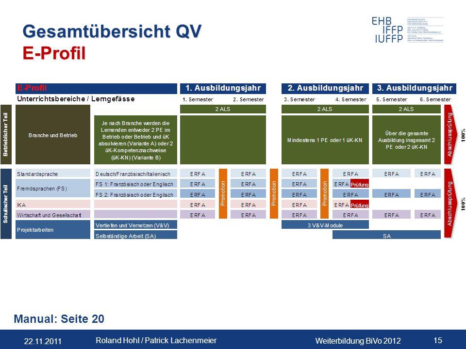 22.11.2011 Weiterbildung BiVo 2012 15 Roland Hohl / Patrick Lachenmeier Gesamtübersicht QV E-Profil Manual: Seite 20