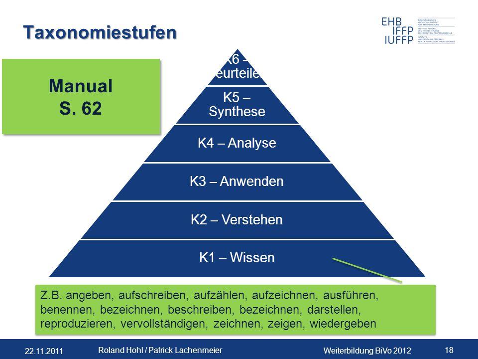 22.11.2011 Weiterbildung BiVo 2012 18 Roland Hohl / Patrick Lachenmeier Taxonomiestufen Manual S. 62 Manual S. 62 Z.B. angeben, aufschreiben, aufzähle