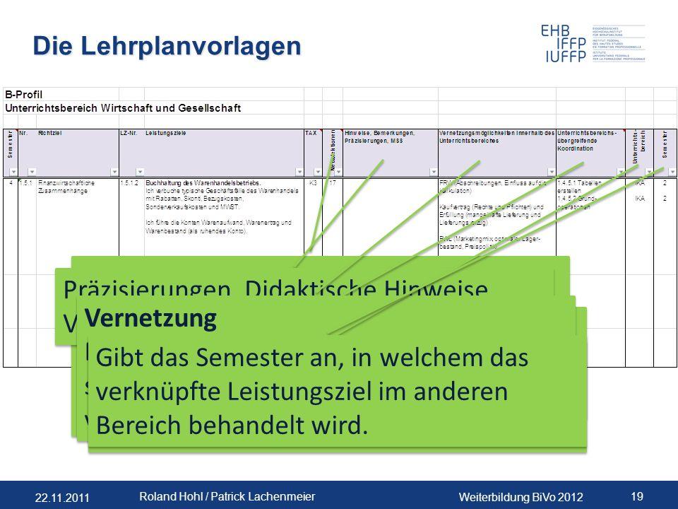 22.11.2011 Weiterbildung BiVo 2012 19 Roland Hohl / Patrick Lachenmeier Die Lehrplanvorlagen Nettolektionen Anzahl zur Verfügung stehende Lektionen je Leistungsziel inkl.