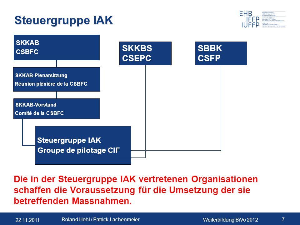 22.11.2011 Weiterbildung BiVo 2012 7 Roland Hohl / Patrick Lachenmeier Steuergruppe IAK Die in der Steuergruppe IAK vertretenen Organisationen schaffen die Voraussetzung für die Umsetzung der sie betreffenden Massnahmen.