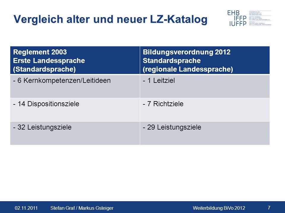 02.11.2011Weiterbildung BiVo 2012 7 Stefan Graf / Markus Gsteiger Vergleich alter und neuer LZ-Katalog Reglement 2003 Erste Landessprache (Standardspr