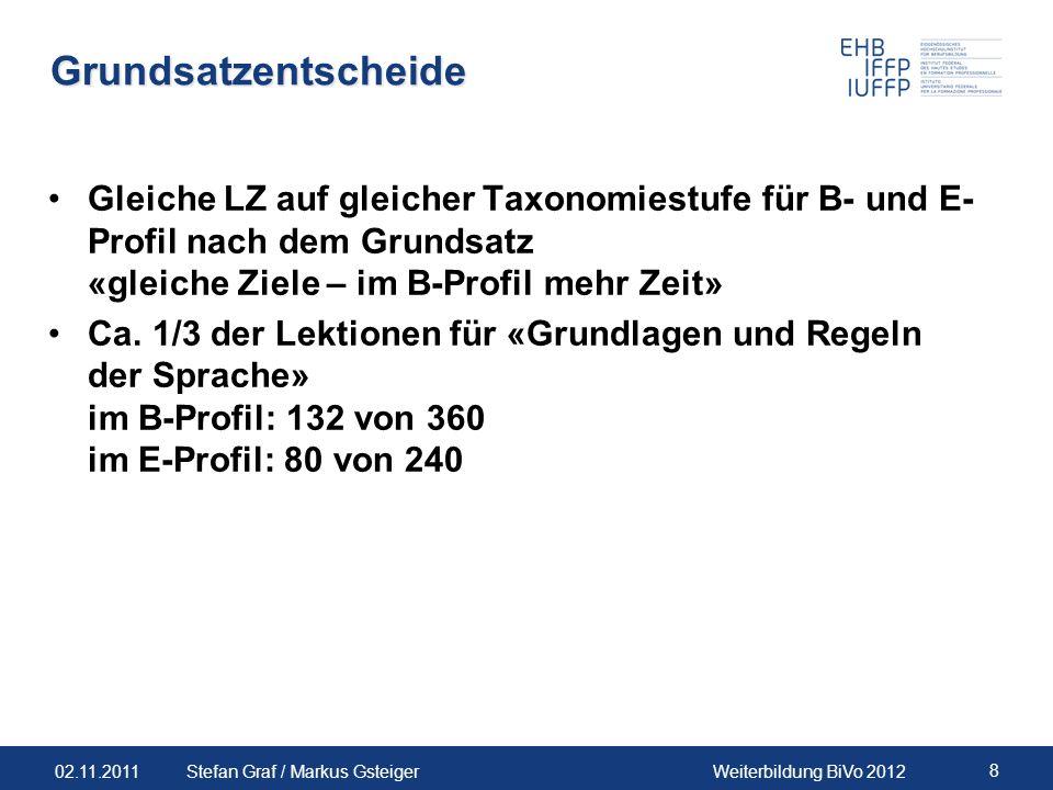 02.11.2011Weiterbildung BiVo 2012 8 Stefan Graf / Markus Gsteiger Grundsatzentscheide Gleiche LZ auf gleicher Taxonomiestufe für B- und E- Profil nach