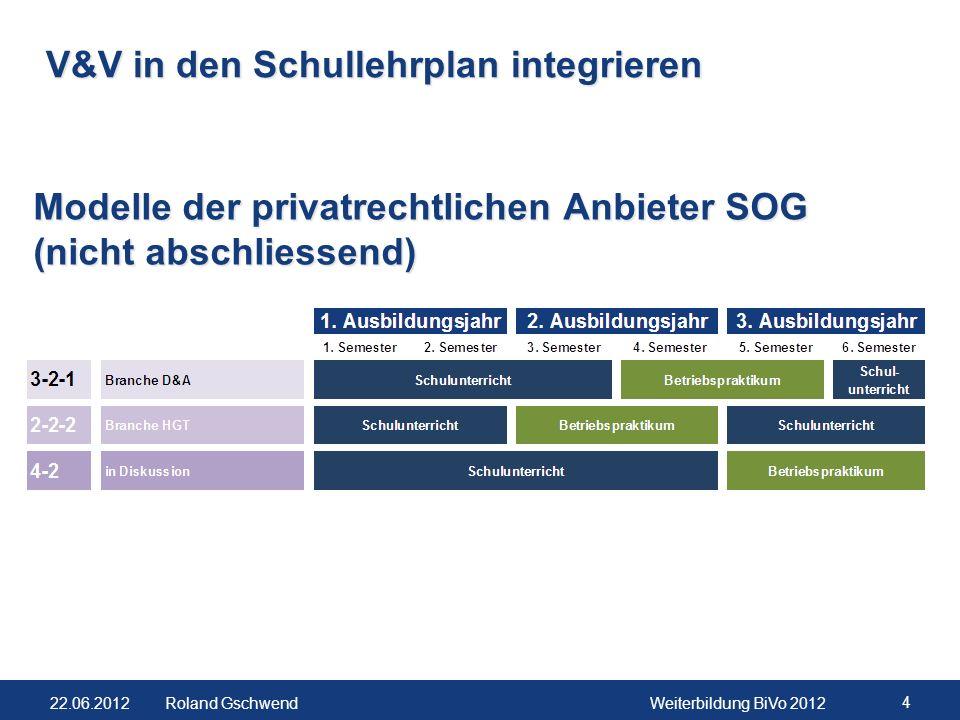 22.06.2012Weiterbildung BiVo 2012 5 Roland Gschwend V&V in den Schullehrplan integrieren V&V / SAZeitpunktUmfang Verant- wortung Beteili- gung Form V&V Modul 1Ende 1.