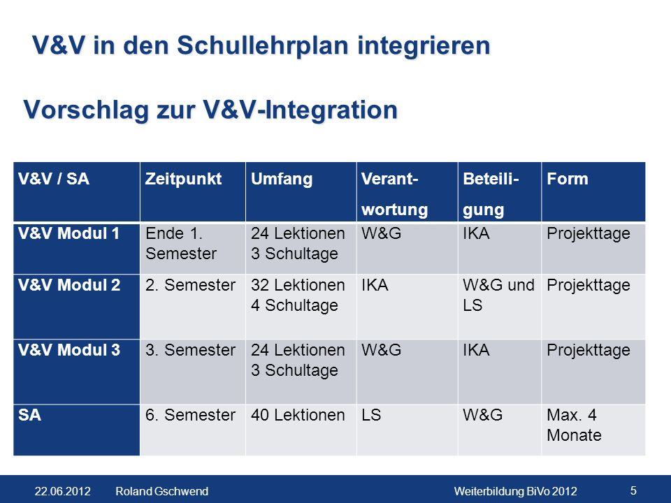 22.06.2012Weiterbildung BiVo 2012 5 Roland Gschwend V&V in den Schullehrplan integrieren V&V / SAZeitpunktUmfang Verant- wortung Beteili- gung Form V&