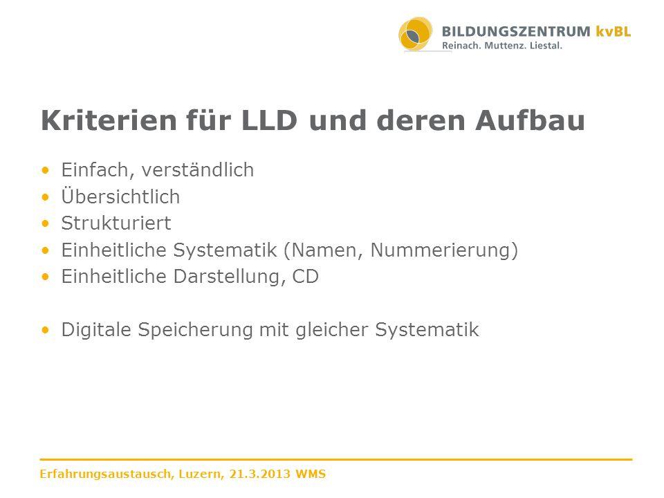 Kriterien für LLD und deren Aufbau Einfach, verständlich Übersichtlich Strukturiert Einheitliche Systematik (Namen, Nummerierung) Einheitliche Darstel