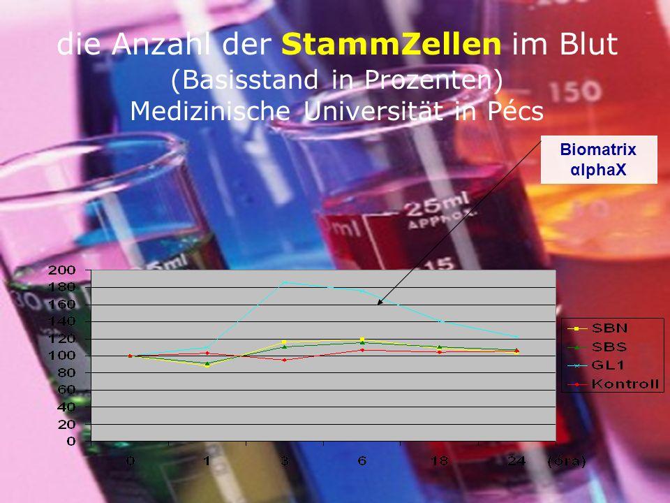 die Anzahl der StammZellen im Blut (Basisstand in Prozenten) Medizinische Universität in Pécs Biomatrix αlphaX