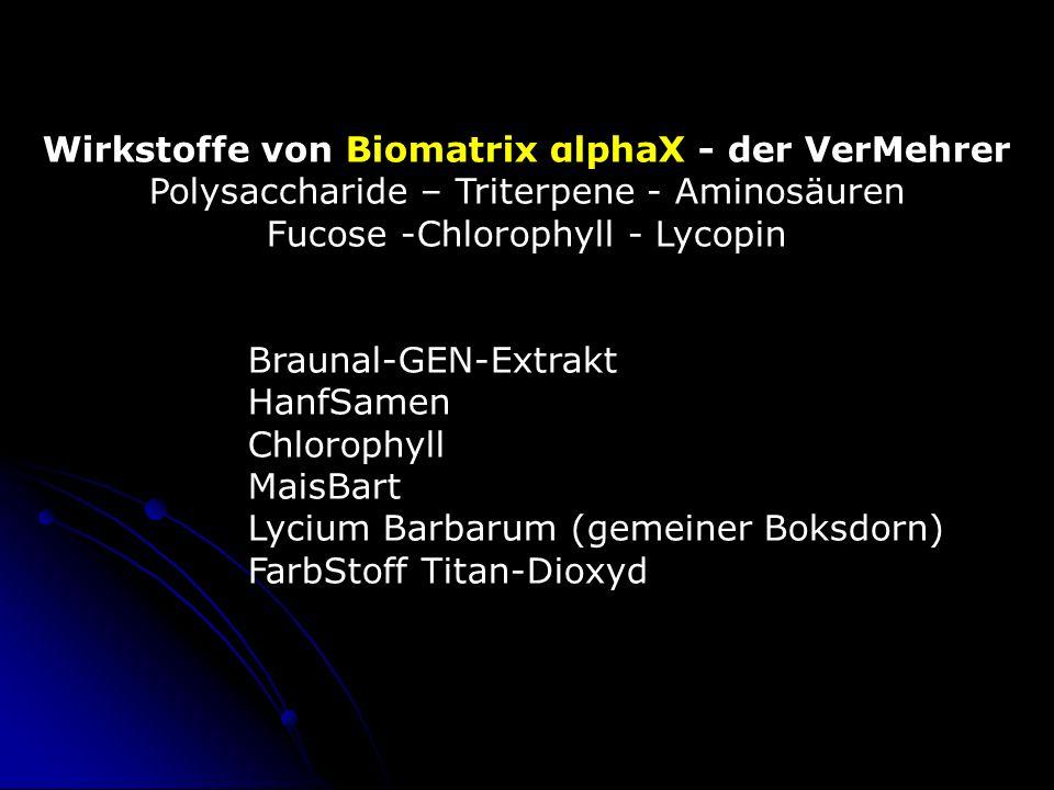 Wirkstoffe von Biomatrix αlphaX - der VerMehrer Polysaccharide – Triterpene - Aminosäuren Fucose -Chlorophyll - Lycopin o Braunal-GEN-Extrakt o HanfSamen o Chlorophyll o MaisBart o Lycium Barbarum (gemeiner Boksdorn) o FarbStoff Titan-Dioxyd