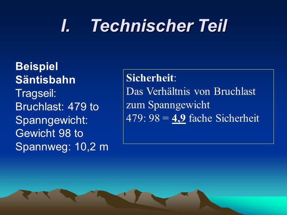 I.Technischer Teil Sicherheit: Das Verhältnis von Bruchlast zum Spanngewicht 479: 98 = 4,9 fache Sicherheit Beispiel Säntisbahn Tragseil: Bruchlast: 4