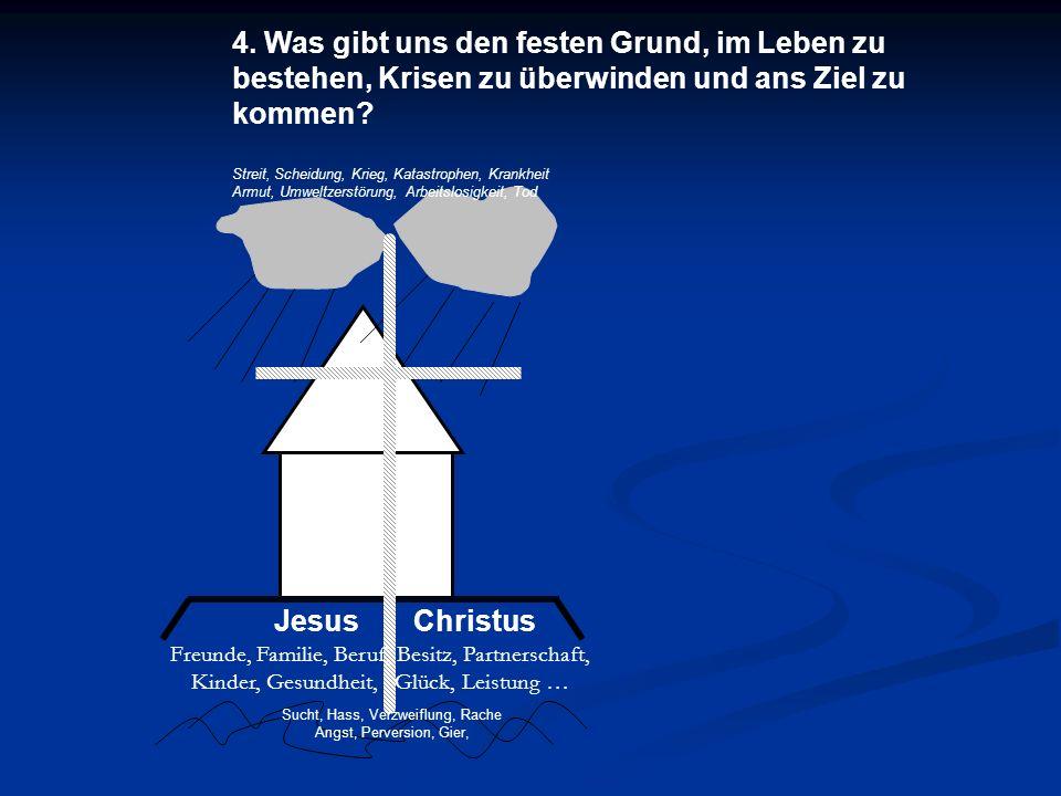 Von Jesus Christus, dem Lebensfundament, - getragen - geliebt - geführt Biblische Klugheit: Sammelt euch Schätze im Himmel.