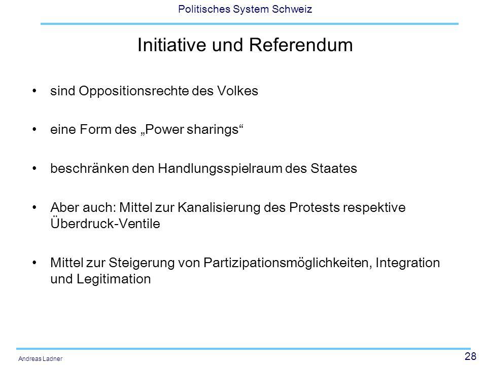28 Politisches System Schweiz Andreas Ladner Initiative und Referendum sind Oppositionsrechte des Volkes eine Form des Power sharings beschränken den