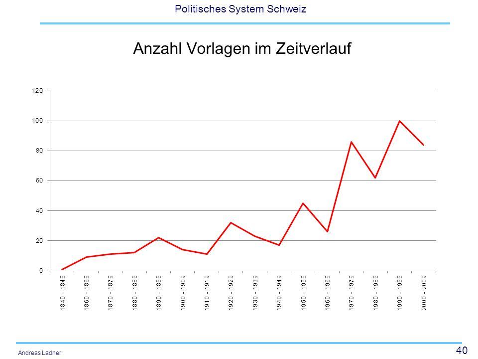 40 Politisches System Schweiz Andreas Ladner Anzahl Vorlagen im Zeitverlauf