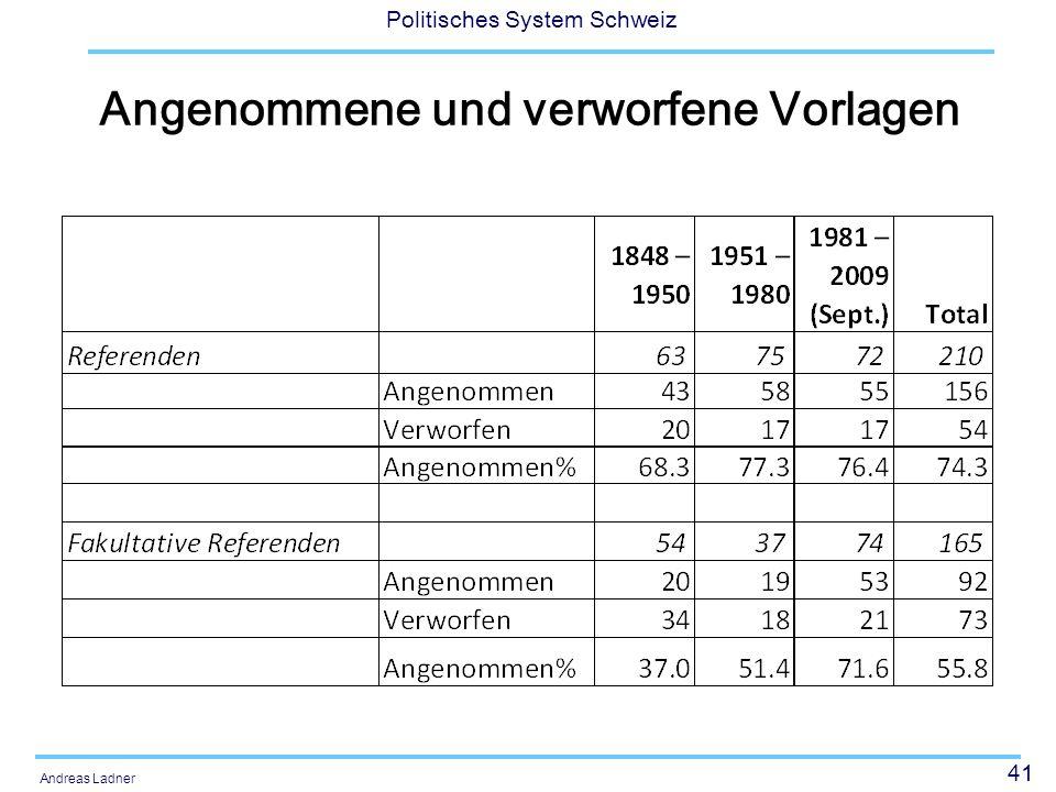 41 Politisches System Schweiz Andreas Ladner Angenommene und verworfene Vorlagen