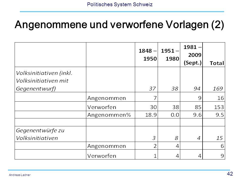 42 Politisches System Schweiz Andreas Ladner Angenommene und verworfene Vorlagen (2)