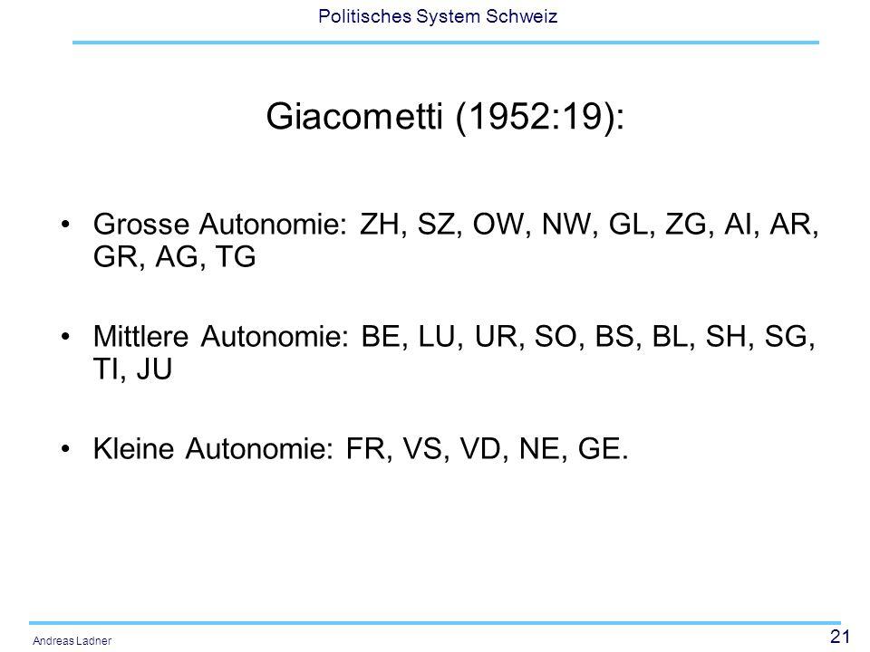 21 Politisches System Schweiz Andreas Ladner Giacometti (1952:19): Grosse Autonomie: ZH, SZ, OW, NW, GL, ZG, AI, AR, GR, AG, TG Mittlere Autonomie: BE, LU, UR, SO, BS, BL, SH, SG, TI, JU Kleine Autonomie: FR, VS, VD, NE, GE.