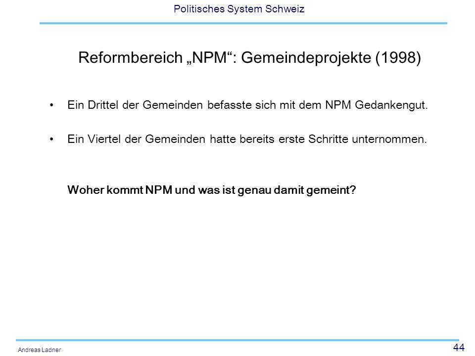 44 Politisches System Schweiz Andreas Ladner Reformbereich NPM: Gemeindeprojekte (1998) Ein Drittel der Gemeinden befasste sich mit dem NPM Gedankengu