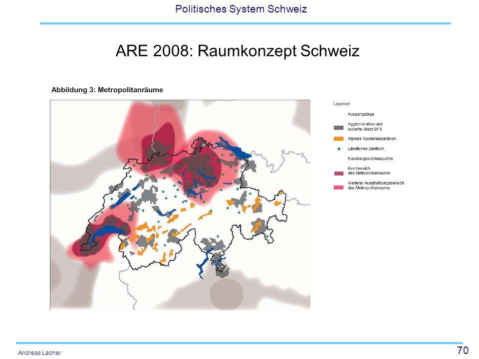 70 Politisches System Schweiz Andreas Ladner ARE 2008: Raumkonzept Schweiz