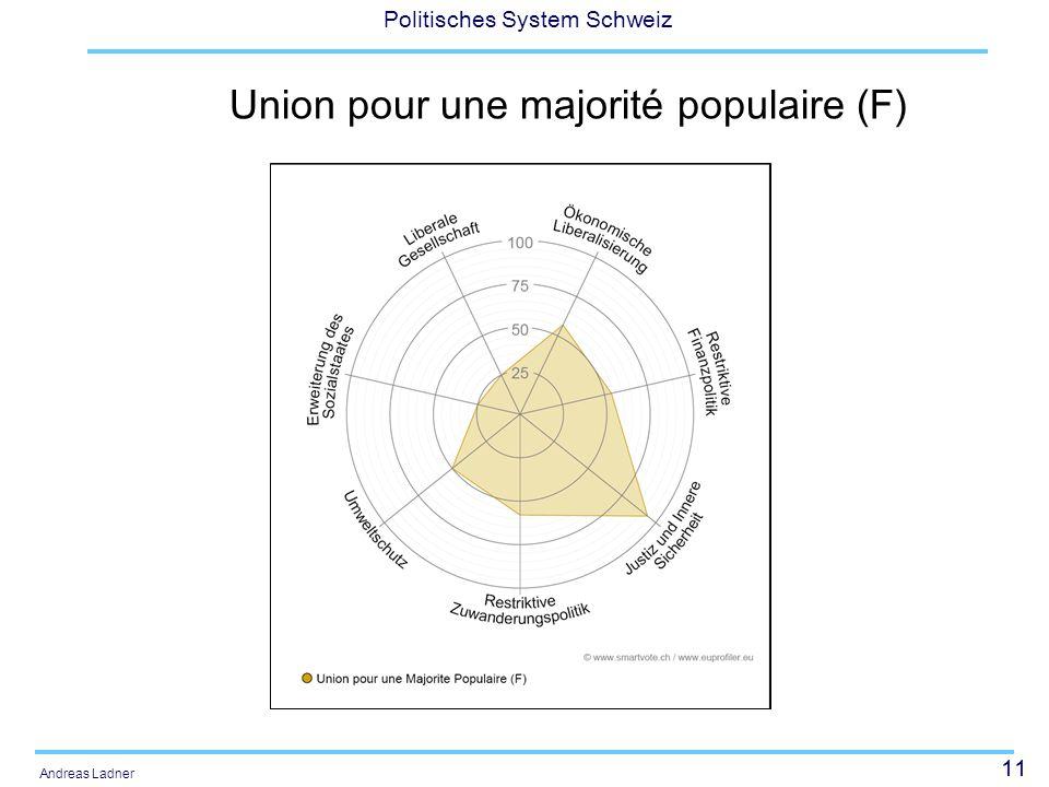 11 Politisches System Schweiz Andreas Ladner Union pour une majorité populaire (F)