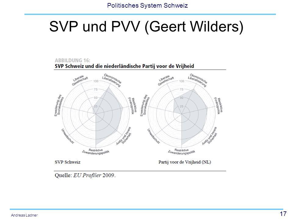 17 Politisches System Schweiz Andreas Ladner SVP und PVV (Geert Wilders)