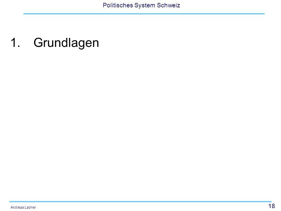18 Politisches System Schweiz Andreas Ladner 1.Grundlagen