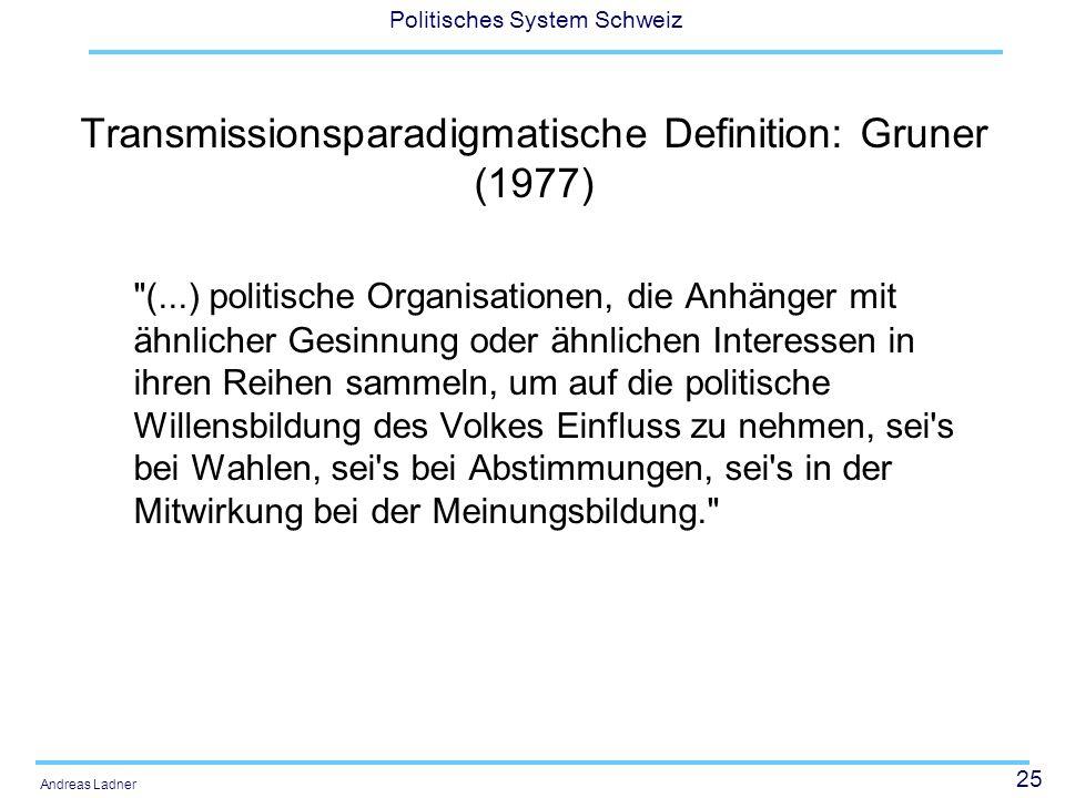 25 Politisches System Schweiz Andreas Ladner Transmissionsparadigmatische Definition: Gruner (1977)