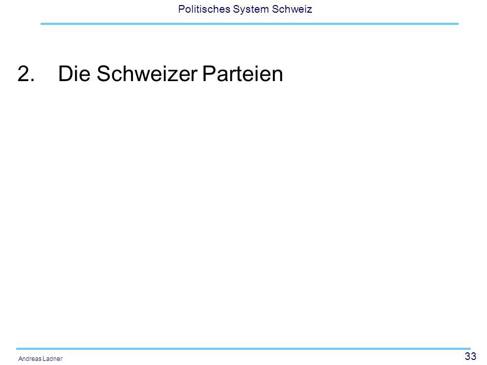 33 Politisches System Schweiz Andreas Ladner 2.Die Schweizer Parteien