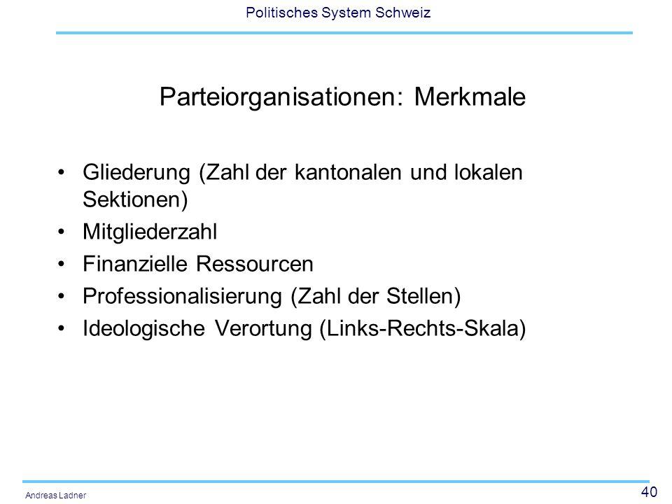 40 Politisches System Schweiz Andreas Ladner Parteiorganisationen: Merkmale Gliederung (Zahl der kantonalen und lokalen Sektionen) Mitgliederzahl Finanzielle Ressourcen Professionalisierung (Zahl der Stellen) Ideologische Verortung (Links-Rechts-Skala)