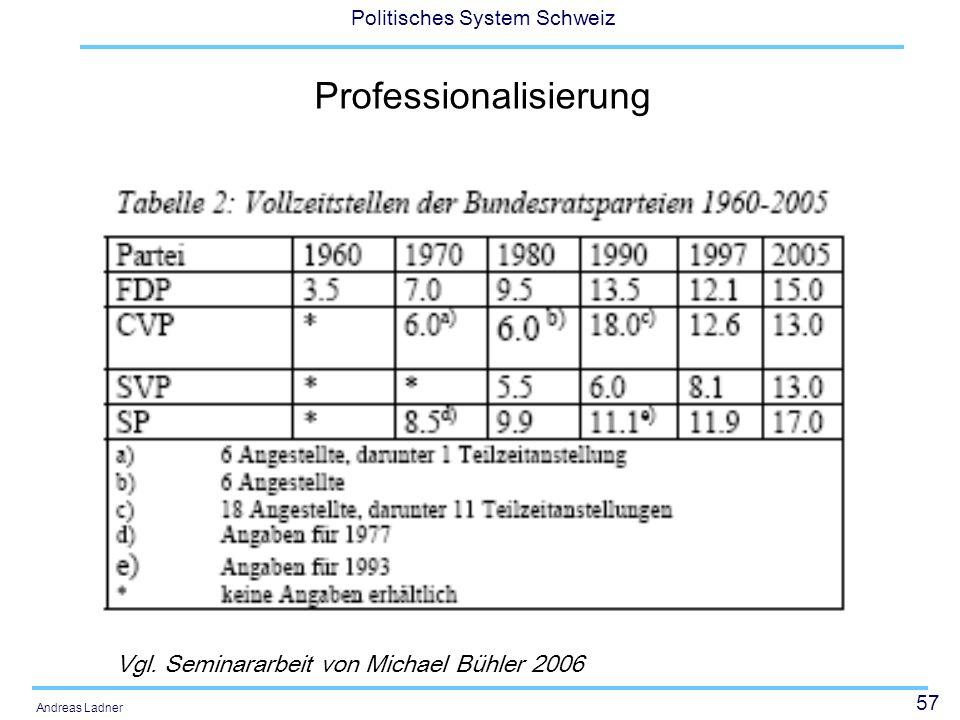 57 Politisches System Schweiz Andreas Ladner Professionalisierung Vgl. Seminararbeit von Michael Bühler 2006