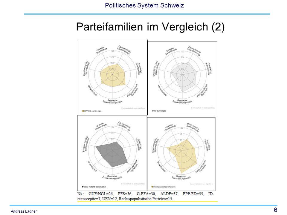 37 Politisches System Schweiz Andreas Ladner Vier klassische Konfliktlinien für die Schweiz (Fagagnini 1988: 124): der Verfassungskonflikt: liberale gegen konservative Staatsauffassungen; der Staat-Kirche-Konflikt, bei dem nochmals konservative, vor allem katholische Auffassungen im Kulturkampf auf liberale Opposition stiessen; der soziale Konflikt, der ein sozialistisches/sozialdemokratisches und ein bürgerliches Lager ausdifferenzierte; regionale (Stadt-Land) Konflikte, die insbesondere zur selbständigen Vertretung bäuerlicher Interessen führten.
