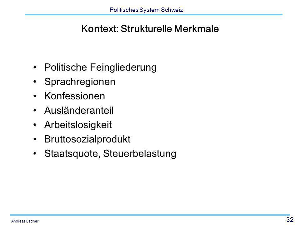 32 Politisches System Schweiz Andreas Ladner Kontext: Strukturelle Merkmale Politische Feingliederung Sprachregionen Konfessionen Ausländeranteil Arbe