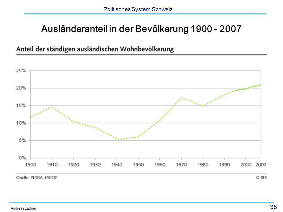 38 Politisches System Schweiz Andreas Ladner Ausländeranteil in der Bevölkerung 1900 - 2007
