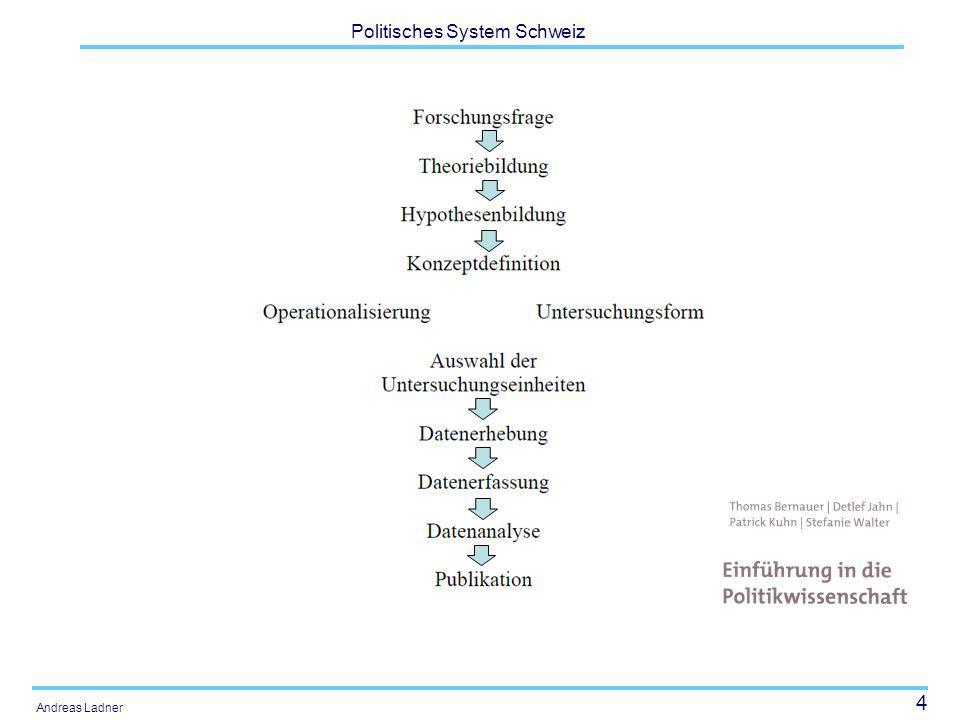 5 Politisches System Schweiz Andreas Ladner Hypothesen