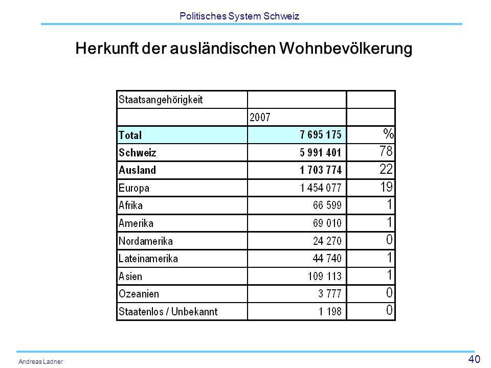 40 Politisches System Schweiz Andreas Ladner Herkunft der ausländischen Wohnbevölkerung
