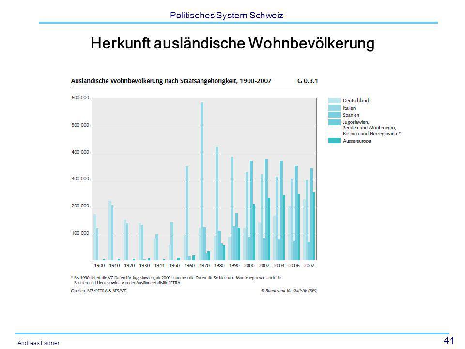 41 Politisches System Schweiz Andreas Ladner Herkunft ausländische Wohnbevölkerung
