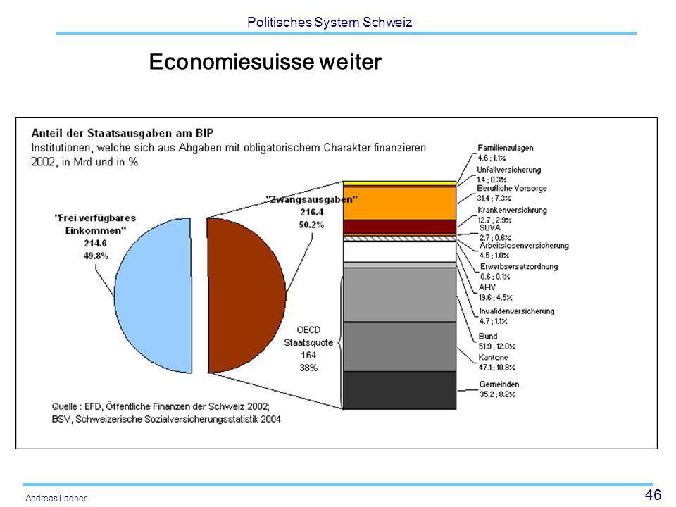 46 Politisches System Schweiz Andreas Ladner Economiesuisse weiter