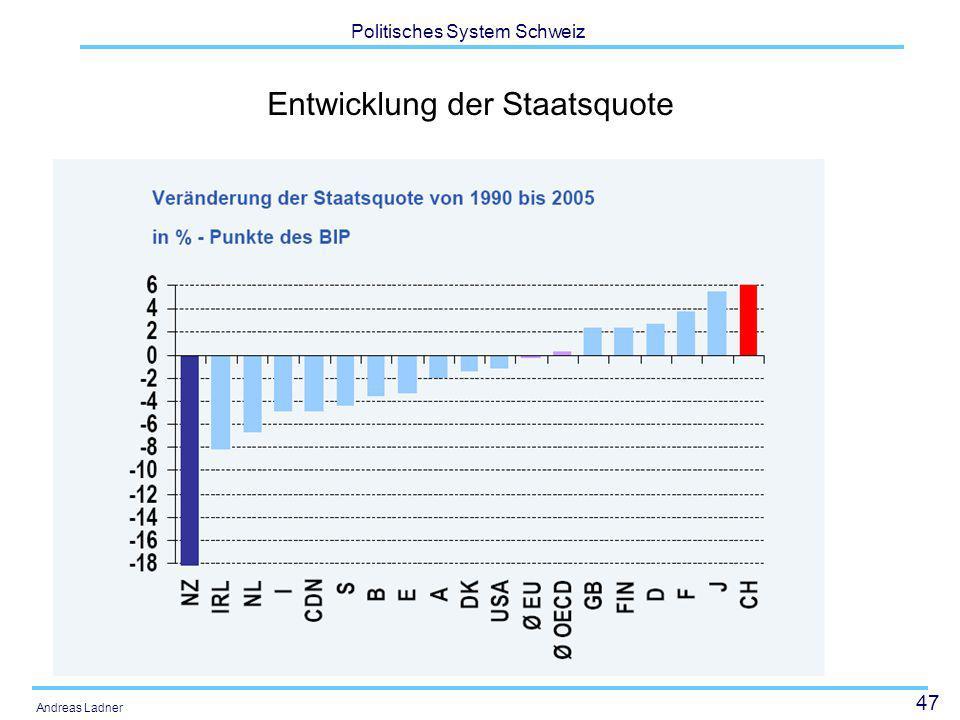 47 Politisches System Schweiz Andreas Ladner Entwicklung der Staatsquote