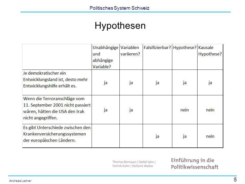 36 Politisches System Schweiz Andreas Ladner Religion- und Konfessionszugehörigkeit