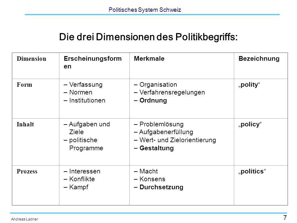 7 Politisches System Schweiz Andreas Ladner Die drei Dimensionen des Politikbegriffs: Dimension Erscheinungsform en MerkmaleBezeichnung Form – Verfass