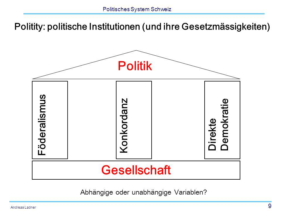 9 Politisches System Schweiz Andreas Ladner Politity: politische Institutionen (und ihre Gesetzmässigkeiten) Gesellschaft Föderalismus Konkordanz Dire