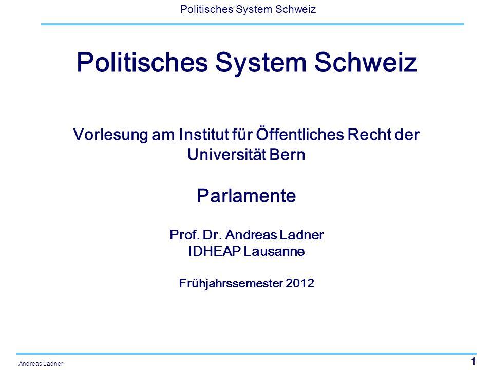 22 Politisches System Schweiz Andreas Ladner Nationalrat