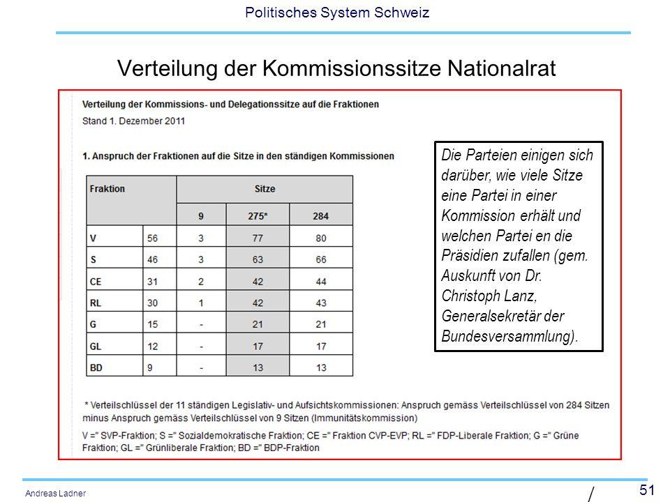 51 Politisches System Schweiz Andreas Ladner Verteilung der Kommissionssitze Nationalrat | Diaposit ive 51 | Die Parteien einigen sich darüber, wie viele Sitze eine Partei in einer Kommission erhält und welchen Partei en die Präsidien zufallen (gem.